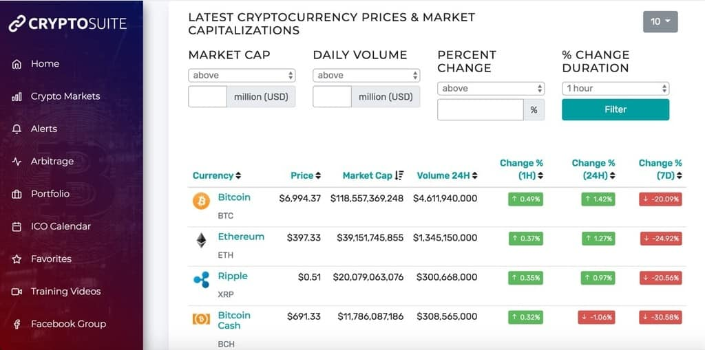 a look inside crypto suite