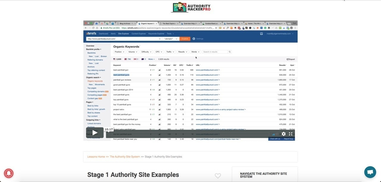 authority site system examples