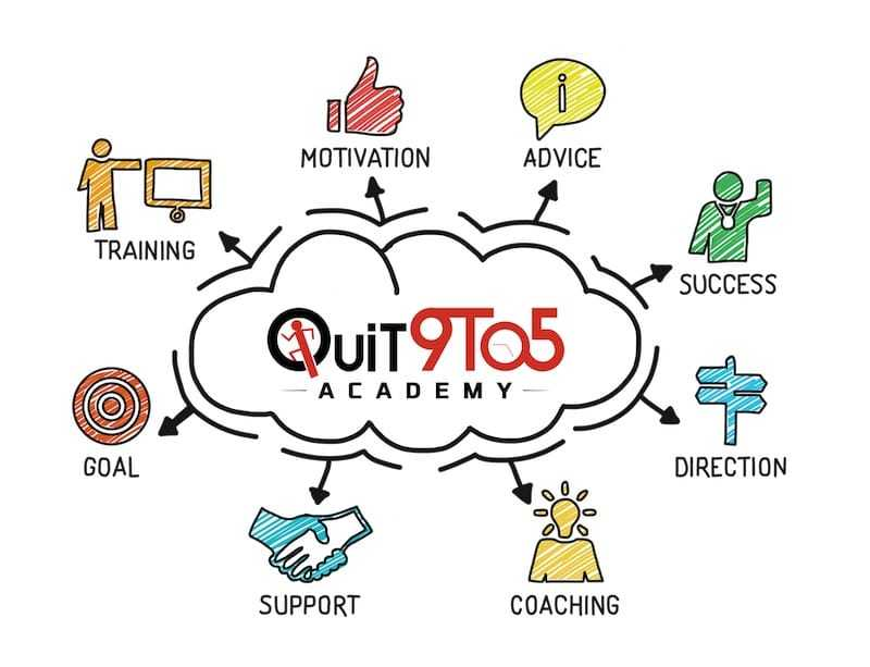 quit 9 to 5 academy review cloud