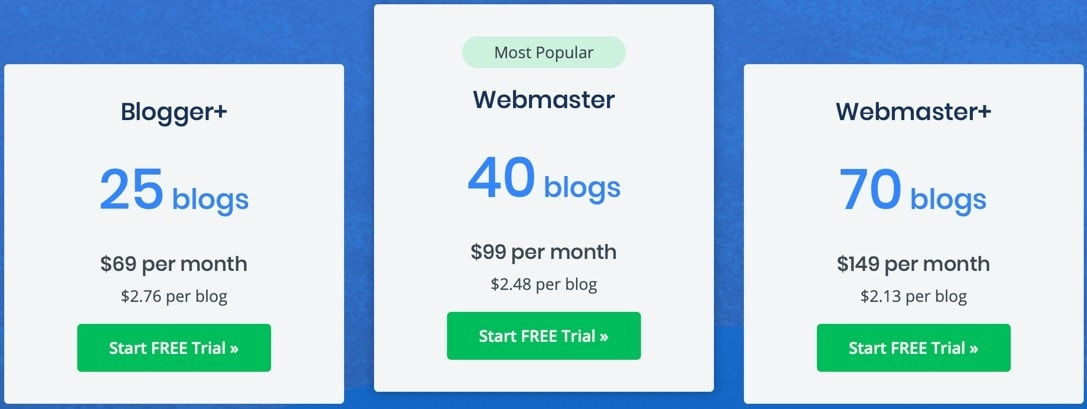 easy blog networks pricing