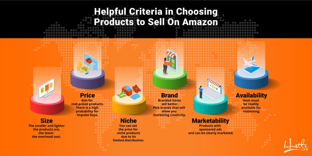 choosing products to sell on amazon
