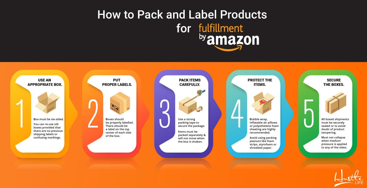 how to pack and label products for fba